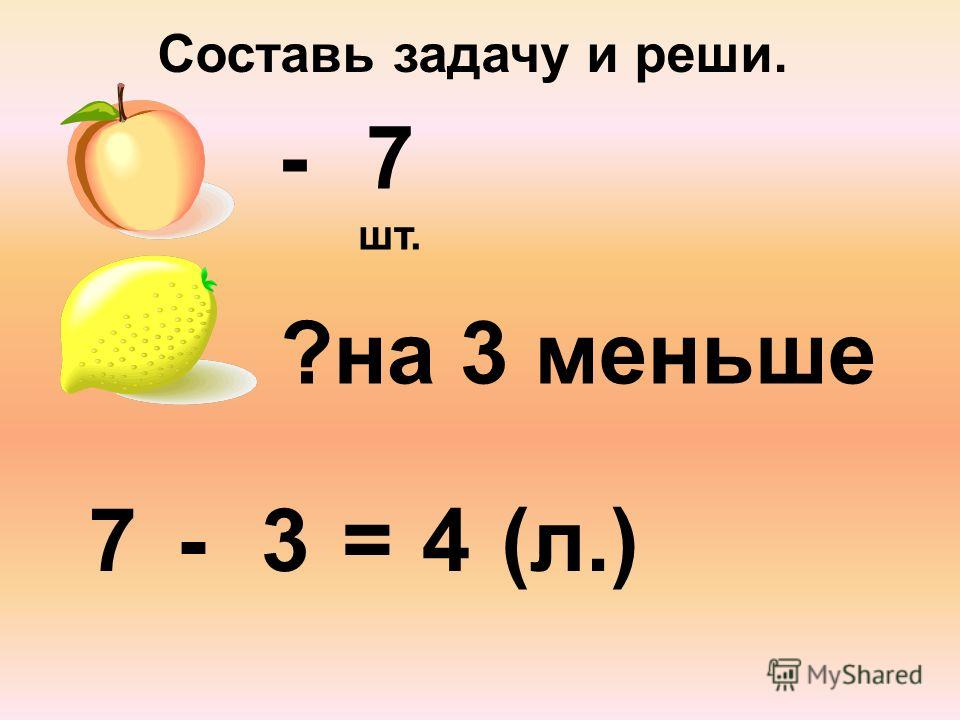 Составь задачу и реши. = 5 +3 ? 8 и