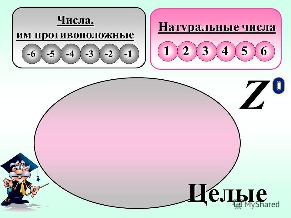 Отрицательные числа ввели в математический обиход Михаэль Штифель Михаэль Штифель (14871567) в книге «Полная арифметика» (1544), Никола Шюке и Никола Шюке (14451500 )- его работа была обнаружена в 1848 году.