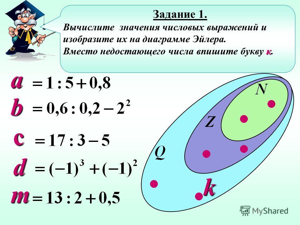 Леонард Эйлер Леонард Эйлер жил в России в середине XYΙΙΙ века и внес большой вклад в развитие математики. Отношения между множествами натуральных, целых и рациональных чисел наглядно демонстрирует круги Эйлера геометрическая иллюстрация – круги Эйле