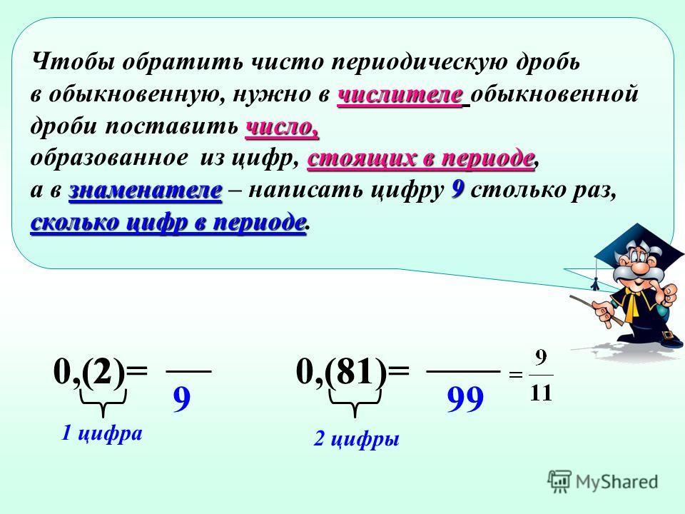 Пусть х = 0,4666… 10 х = 4,666… 10 х =4,666… 100 х = 46,666… 100 х – 10 х = 46,666…- 4,666 90 х= 42 0,4666..
