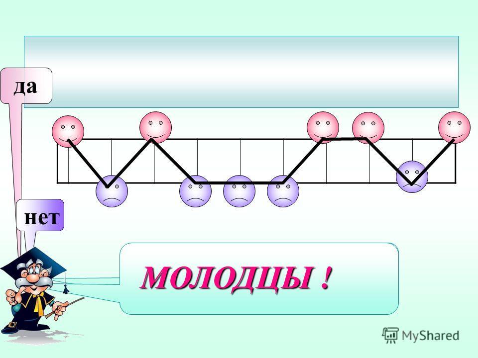 Графический диктант 1) 2011 Z 2) 3) любое целое является рациональным 4) 5) 6) любое целое число является натуральным 7) любое рациональное число можно записать в виде конечной или бесконечной периодической дроби 8) сумма, разность, произведение и ча
