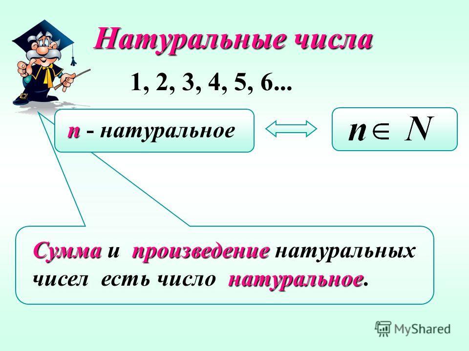 натуральном,естественном, О натуральном,в смысле естественном, ряде чисел говорится во «Введении в арифметику» греческого математика Никомаха из Геразы ( неопифагорийца) Никомаха из Геразы. В современном смысле понятие и термин «Натуральное число» вс