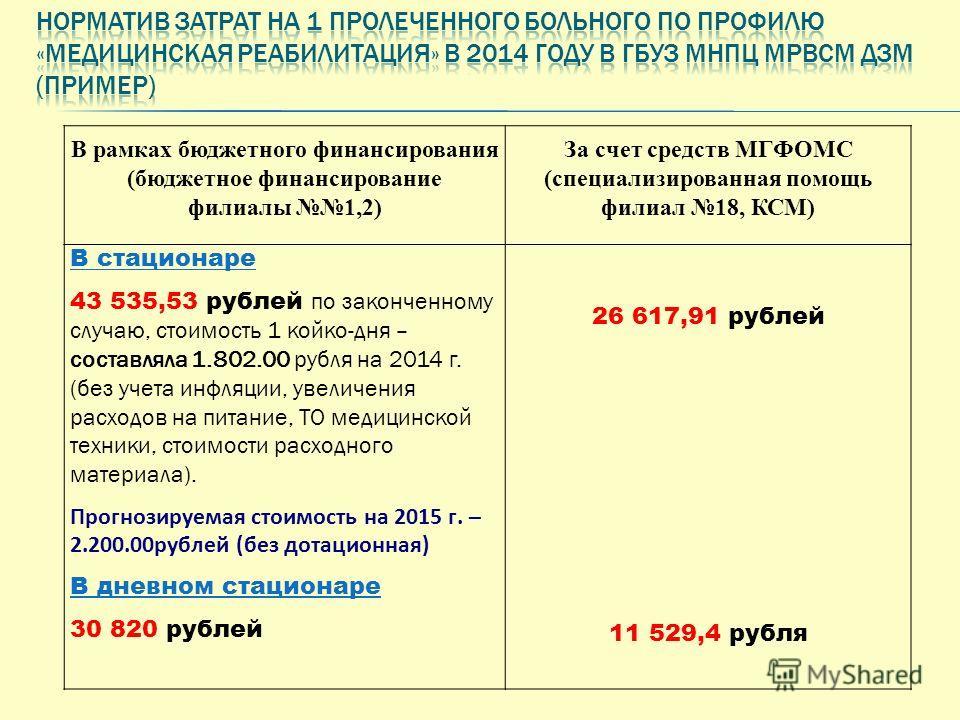 В рамках бюджетного финансирования (бюджетное финансирование филиалы 1,2) За счет средств МГФОМС (специализированная помощь филиал 18, КСМ) В стационаре 43 535,53 рублей по законченному случаю, стоимость 1 койко-дня – составляла 1.802.00 рубля на 201