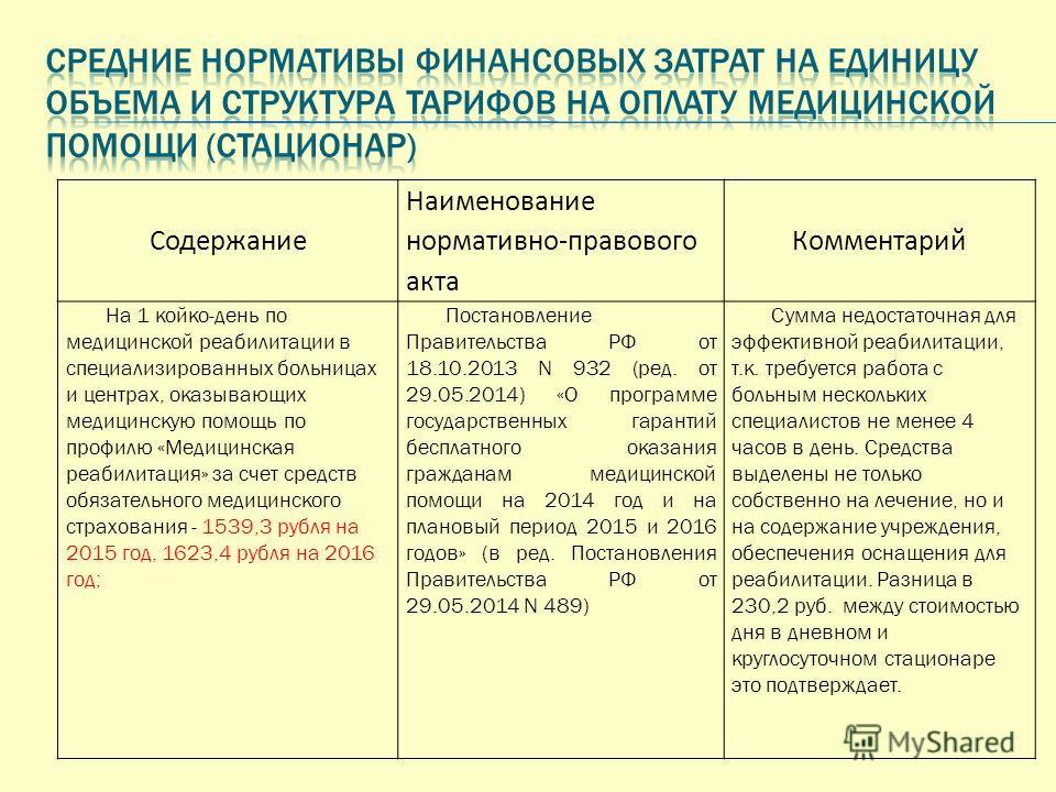 Содержание Наименование нормативно-правового акта Комментарий На 1 койко-день по медицинской реабилитации в специализированных больницах и центрах, оказывающих медицинскую помощь по профилю «Медицинская реабилитация» за счет средств обязательного мед