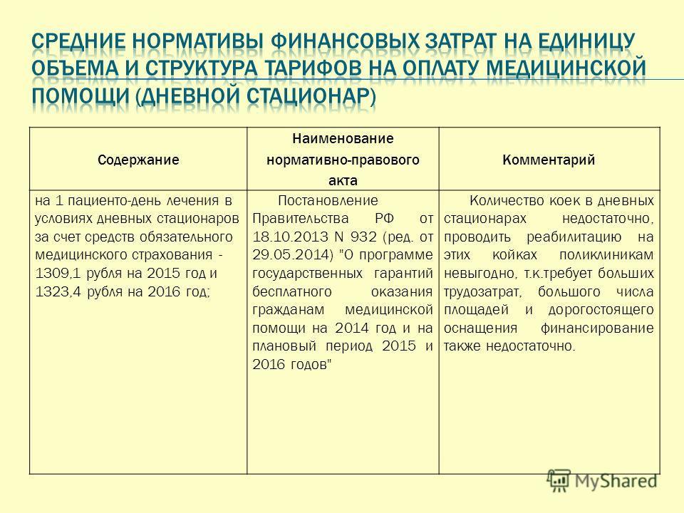 Содержание Наименование нормативно-правового акта Комментарий на 1 пациенто-день лечения в условиях дневных стационаров за счет средств обязательного медицинского страхования - 1309,1 рубля на 2015 год и 1323,4 рубля на 2016 год; Постановление Правит
