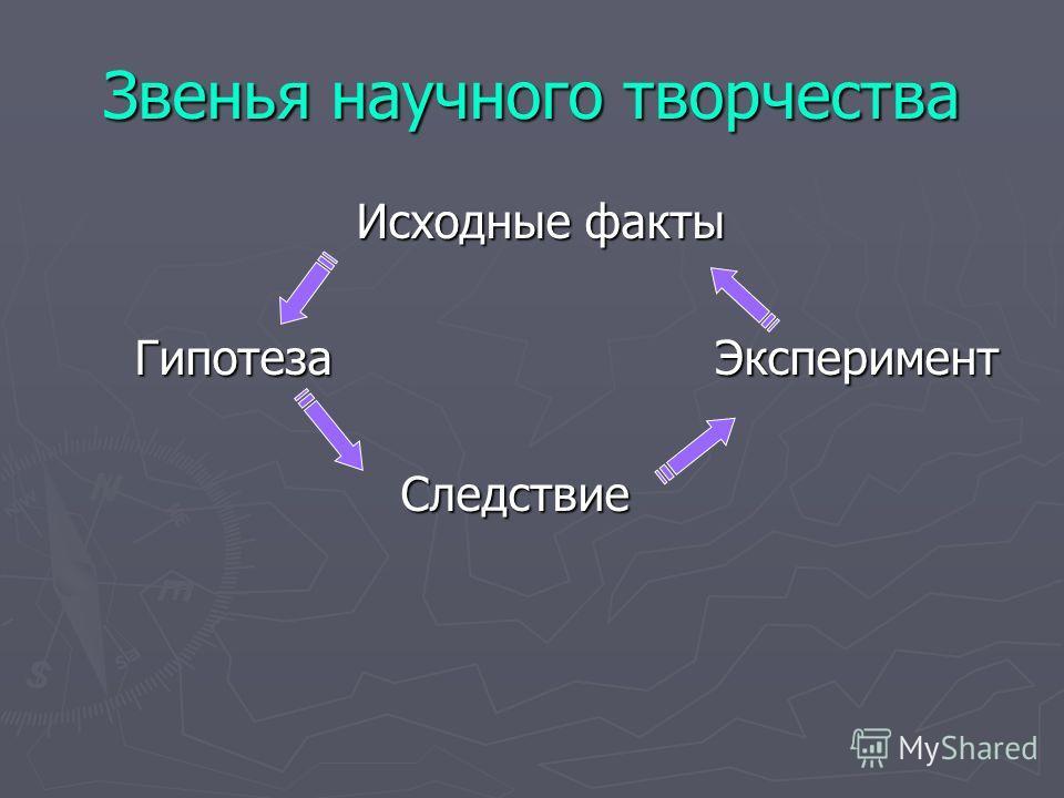 Звенья научного творчества Исходные факты Исходные факты Гипотеза Эксперимент Гипотеза Эксперимент Следствие Следствие