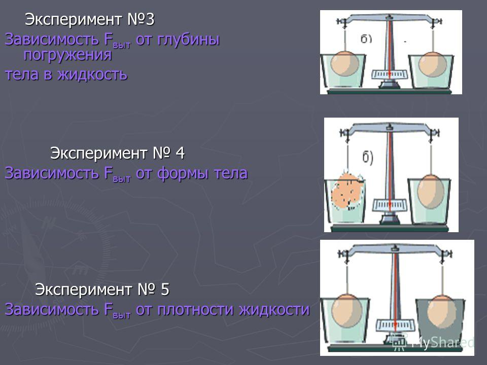 Эксперимент 3 Эксперимент 3 Зависимость F выт от глубины погружения тела в жидкость Эксперимент 4 Эксперимент 4 Зависимость F выт от формы тела Эксперимент 5 Эксперимент 5 Зависимость F выт от плотности жидкости