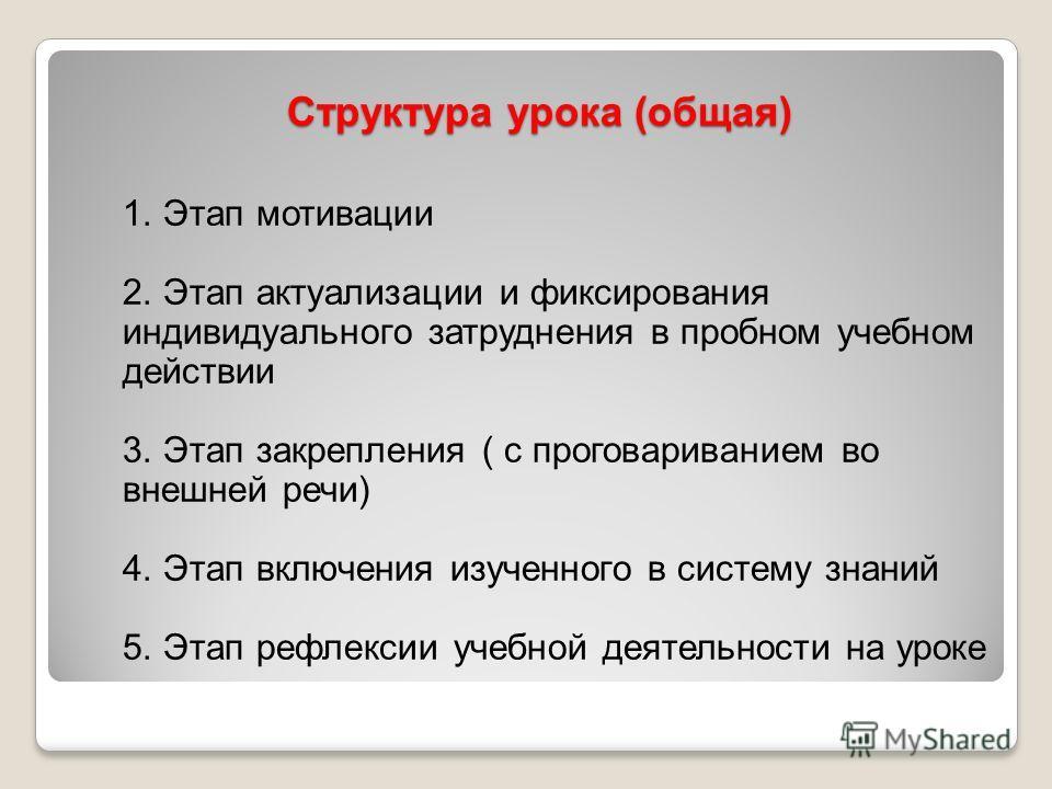 Структура урока (общая) 1. Этап мотивации 2. Этап актуализации и фиксирования индивидуального затруднения в пробном учебном действии 3. Этап закрепления ( с проговариванием во внешней речи) 4. Этап включения изученного в систему знаний 5. Этап рефлек