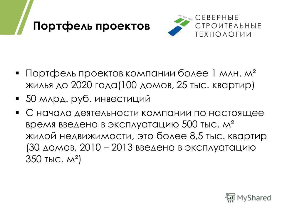 Портфель проектов Портфель проектов компании более 1 млн. м² жилья до 2020 года(100 домов, 25 тыс. квартир) 50 млрд. руб. инвестиций С начала деятельности компании по настоящее время введено в эксплуатацию 500 тыс. м² жилой недвижимости, это более 8,