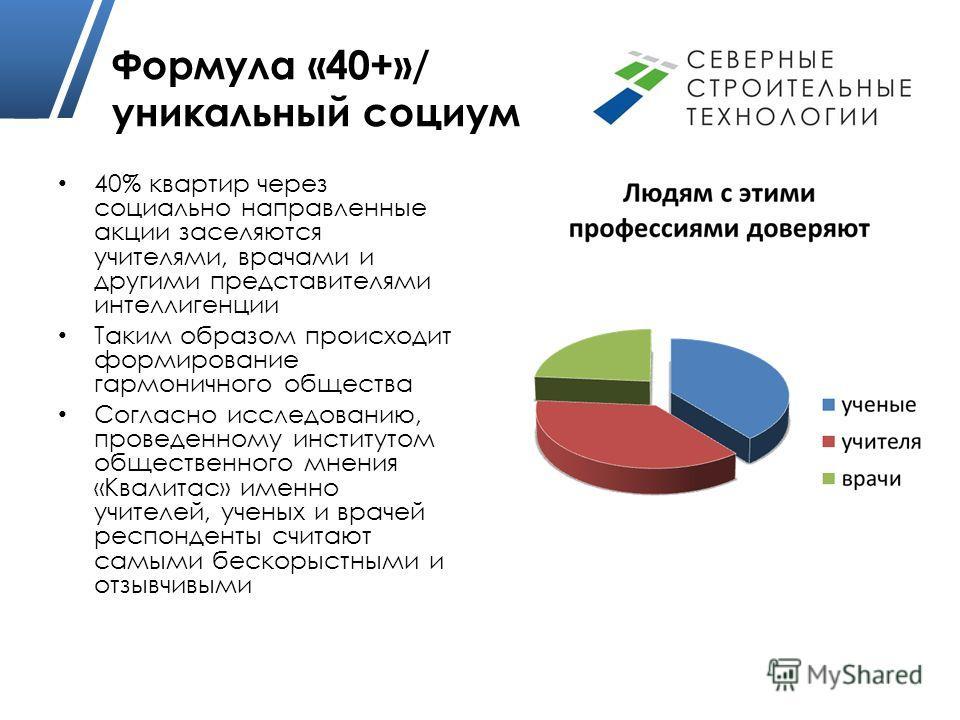 Формула «40+»/ уникальный социум 40% квартир через социально направленные акции заселяются учителями, врачами и другими представителями интеллигенции Таким образом происходит формирование гармоничного общества Согласно исследованию, проведенному инст