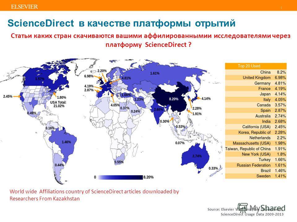 | ScienceDirect в качестве платформы открытий World wide Affiliations country of ScienceDirect articles downloaded by Researchers From Kazakhstan Статьи каких стран скачиваются вашими аффилиированнымии исследователями через платформу ScienceDirect ?