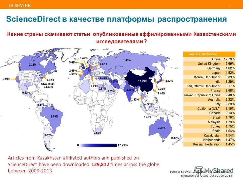 | ScienceDirect в качестве платформы распространения Articles from Kazakhstan affiliated authors and published on ScienceDirect have been downloaded 129,812 times across the globe between 2009-2013 Какие страны скачивают статьи опубликованные аффилии