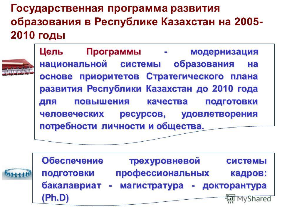 Государственная программа развития образования в Республике Казахстан на 2005- 2010 годы Цель Программы - модернизация национальной системы образования на основе приоритетов Стратегического плана развития Республики Казахстан до 2010 года для повышен