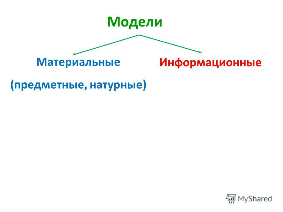 Модели Материальные (предметные, натурные) Информационные