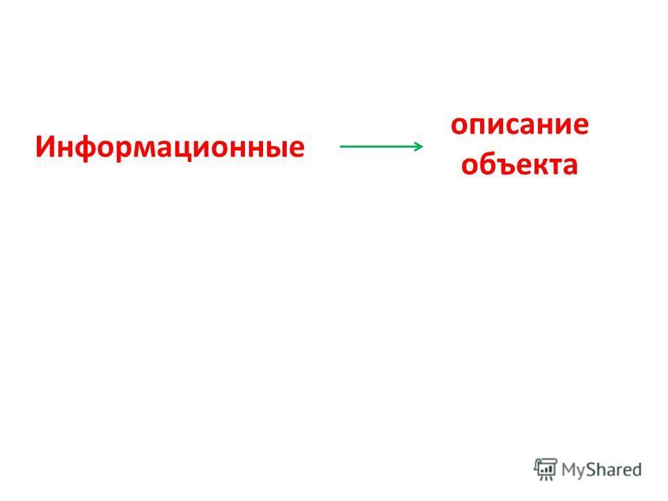 Информационные описание объекта
