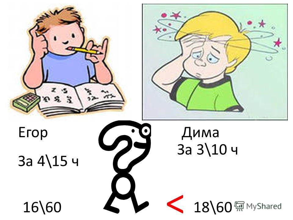 Егор Дима За 4\15 ч За 3\10 ч 16\6018\60 ˂