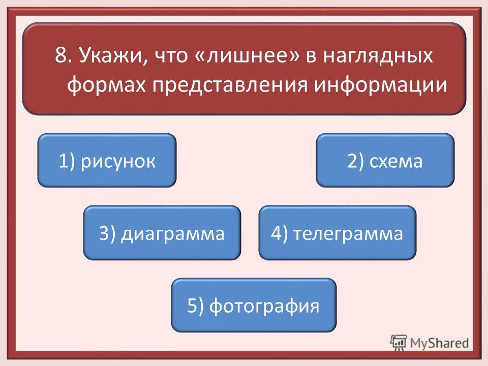 8. Укажи, что «лишнее» в наглядных формах представления информации 1) рисунок 3) диаграмма 5) фотография 2) схема 4) телеграмма