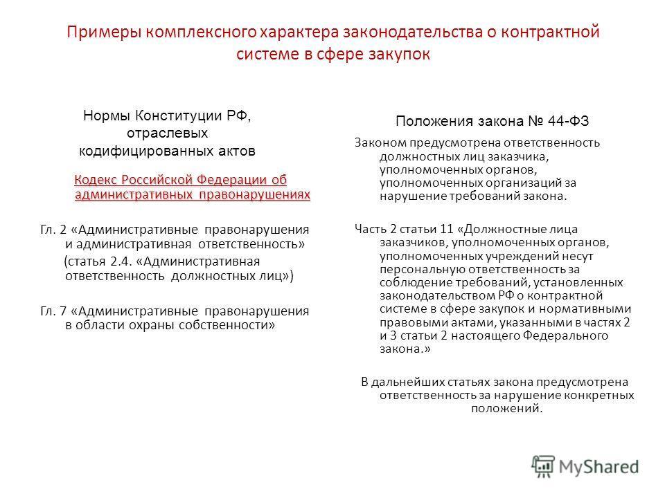 Примеры комплексного характера законодательства о контрактной системе в сфере закупок Кодекс Российской Федерации об административных правонарушениях Гл. 2 «Административные правонарушения и административная ответственность» (статья 2.4. «Администрат