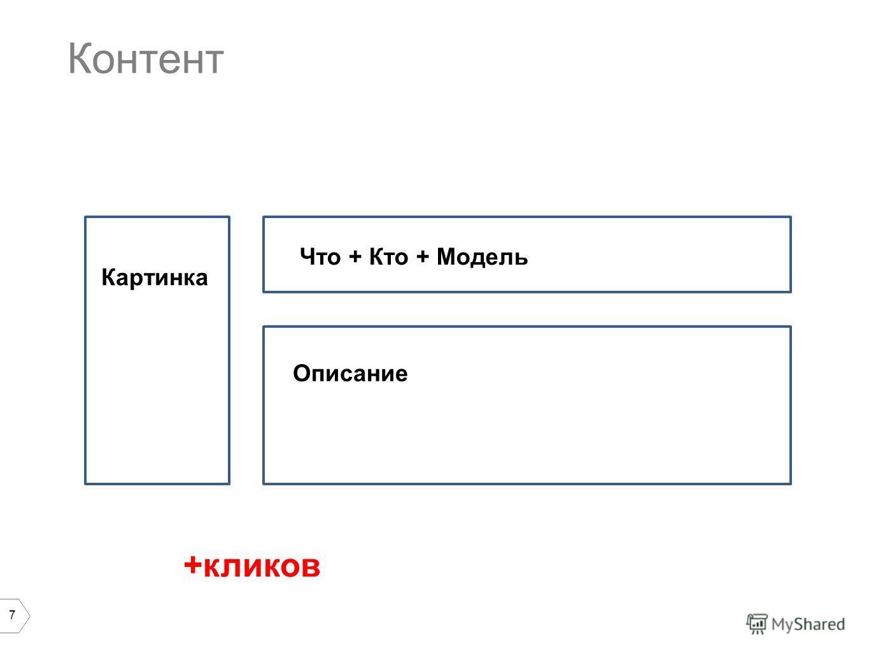 7 Контент Картинка Что + Кто + Модель Описание +кликов