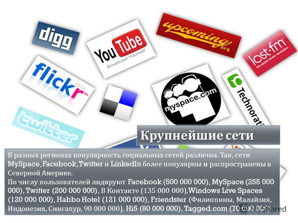 Крупнейшие сети В разных регионах популярность социальных сетей различна. Так, сети MySpace, Facebook, Twitter и LinkedIn более популярны и распространены в Северной Америке. По числу пользователей лидируют Facebook (500 000 000), MySpace (255 000 00