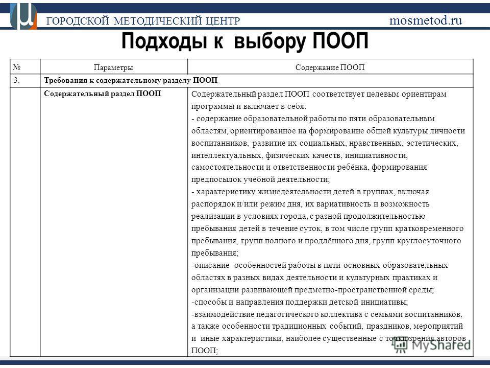ГОРОДСКОЙ МЕТОДИЧЕСКИЙ ЦЕНТР mosmetod.ru Параметры Содержание ПООП 3. Требования к содержательному разделу ПООП Содержательный раздел ПООП Содержательный раздел ПООП соответствует целевым ориентирам программы и включает в себя: - содержание образоват