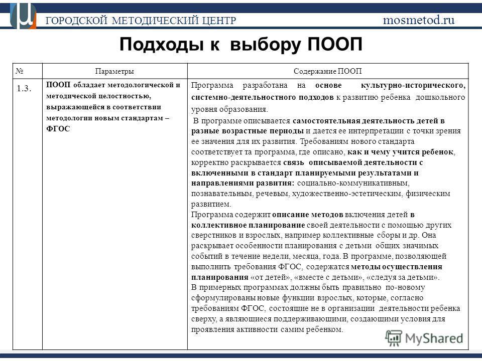 Параметры Содержание ПООП 1.3. ПООП обладает методологической и методической целостностью, выражающейся в соответствии методологии новым стандартам – ФГОС Программа разработана на основе культурно-исторического, системно-деятельностного подходов к ра
