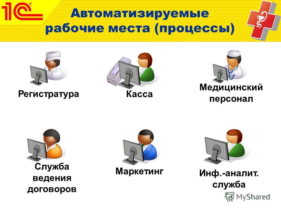 Автоматизируемые рабочие места (процессы) Маркетинг Инф.-аналит. служба Служба ведения договоров Медицинский персонал Касса Регистратура