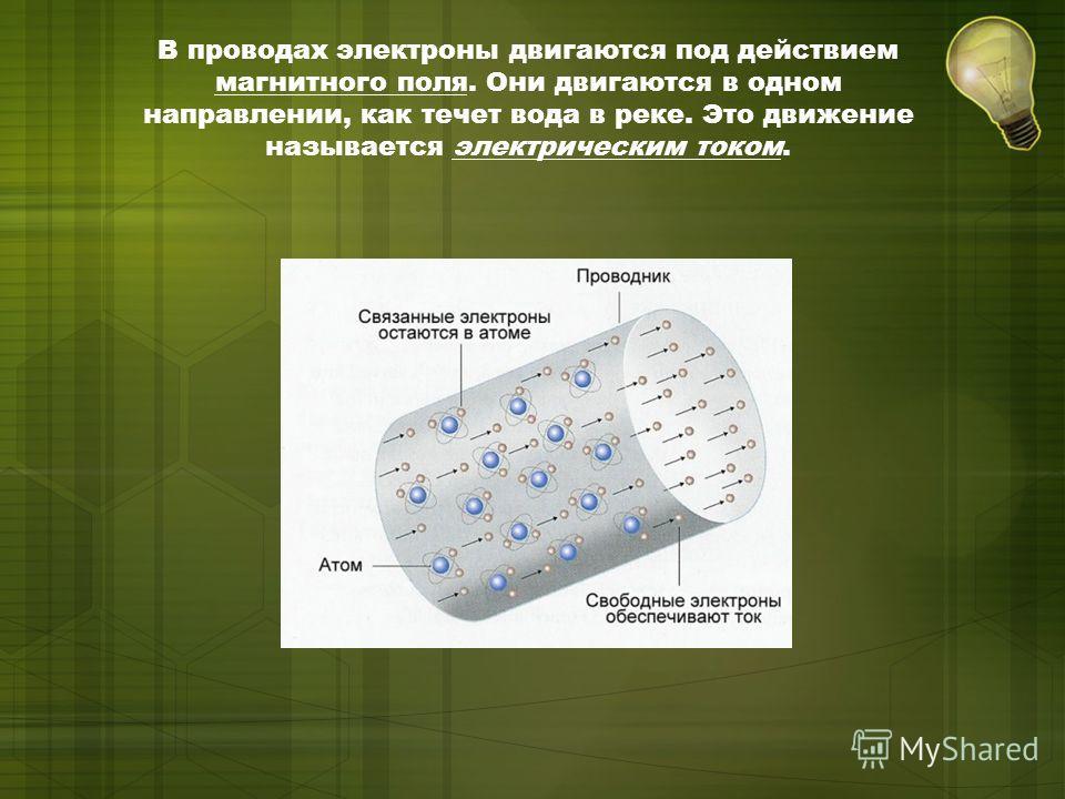 В проводах электроны двигаются под действием магнитного поля. Они двигаются в одном направлении, как течет вода в реке. Это движение называется электрическим током.