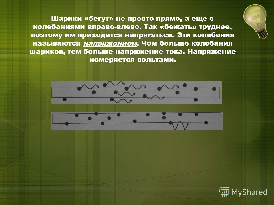 Шарики «бегут» не просто прямо, а еще с колебаниями вправо-влево. Так «бежать» труднее, поэтому им приходится напрягаться. Эти колебания называются напряжением. Чем больше колебания шариков, тем больше напряжение тока. Напряжение измеряется вольтами.