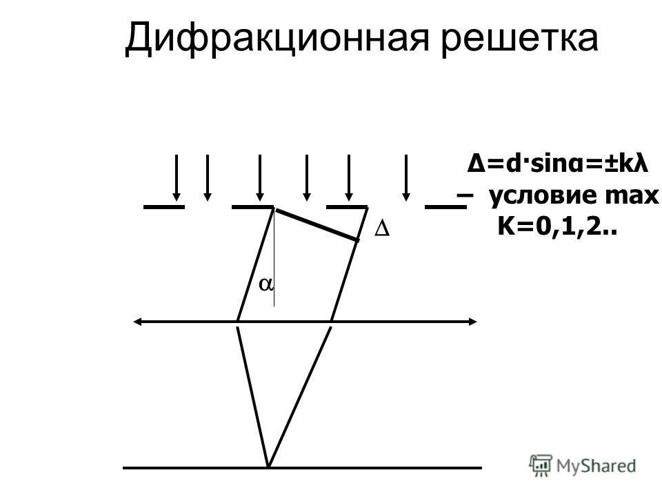 Дифракционная решетка Δ=d·sinα=±kλ – условие max K=0,1,2..