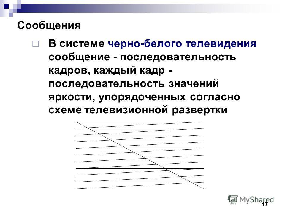 Сообщения В системе черно-белого телевидения сообщение - последовательность кадров, каждый кадр - последовательность значений яркости, упорядоченных согласно схеме телевизионной развертки 17