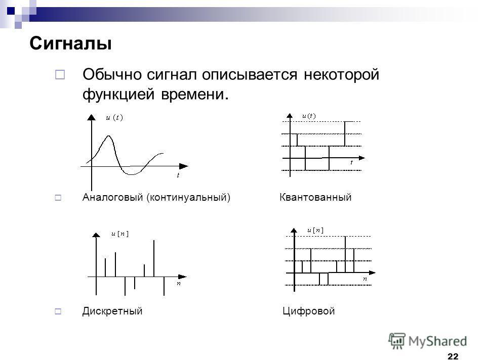 Сигналы Обычно сигнал описывается некоторой функцией времени. Аналоговый (континуальный) Квантованный Дискретный Цифровой 22