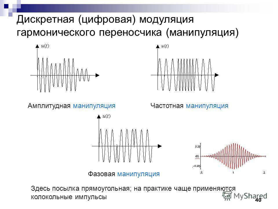 Дискретная (цифровая) модуляция гармонического переносчика (манипуляция) Амплитудная манипуляция Частотная манипуляция Фазовая манипуляция 40 Здесь посылка прямоугольная; на практике чаще применяются колокольные импульсы