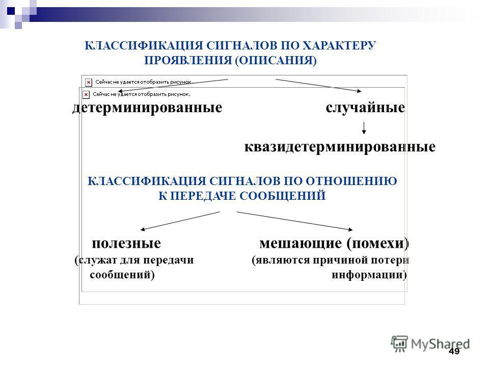 КЛАССИФИКАЦИЯ СИГНАЛОВ ПО ОТНОШЕНИЮ К ПЕРЕДАЧЕ СООБЩЕНИЙ полезные мешающие (помехи) (служат для передачи (являются причиной потери сообщений) информации) КЛАССИФИКАЦИЯ СИГНАЛОВ ПО ХАРАКТЕРУ ПРОЯВЛЕНИЯ (ОПИСАНИЯ) детерминированные случайные квазидетер