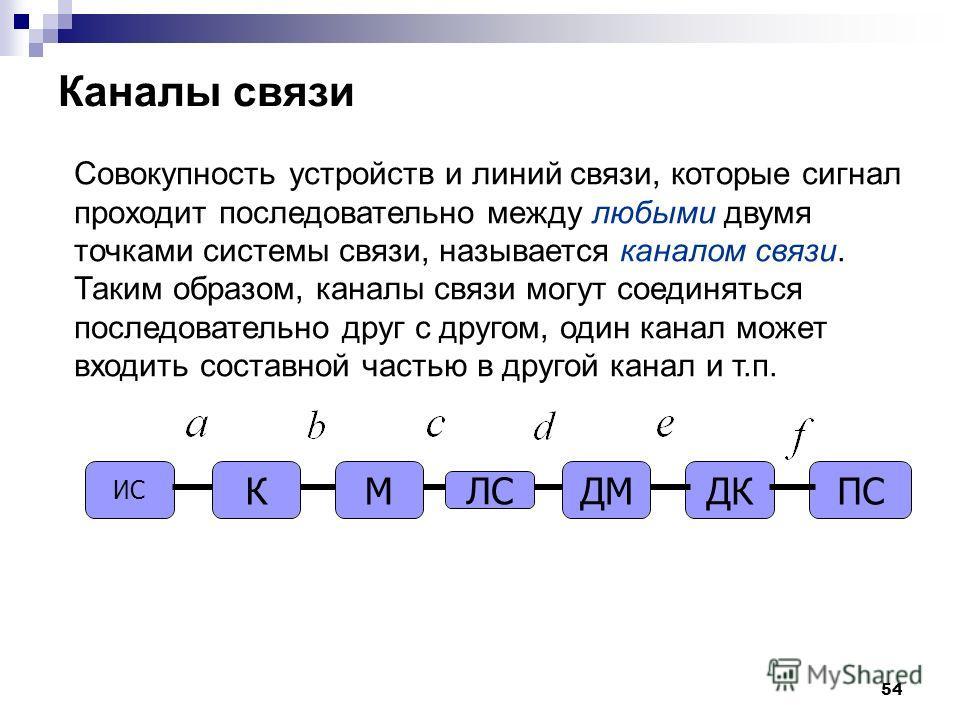 Каналы связи Совокупность устройств и линий связи, которые сигнал проходит последовательно между любыми двумя точками системы связи, называется каналом связи. Таким образом, каналы связи могут соединяться последовательно друг с другом, один канал мож