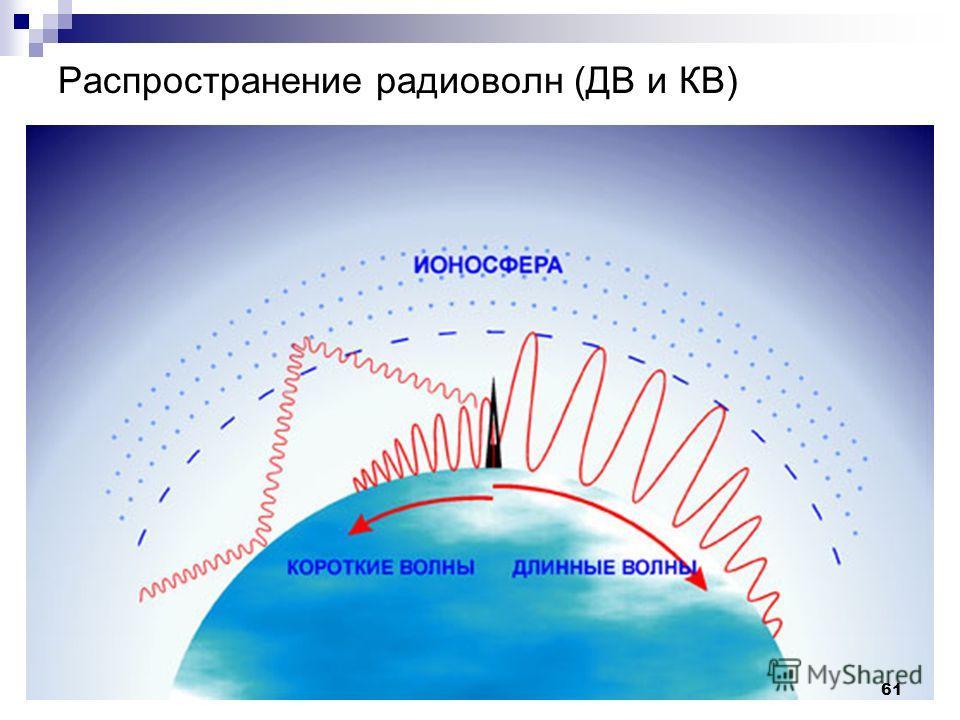 Распространение радиоволн (ДВ и КВ) 61