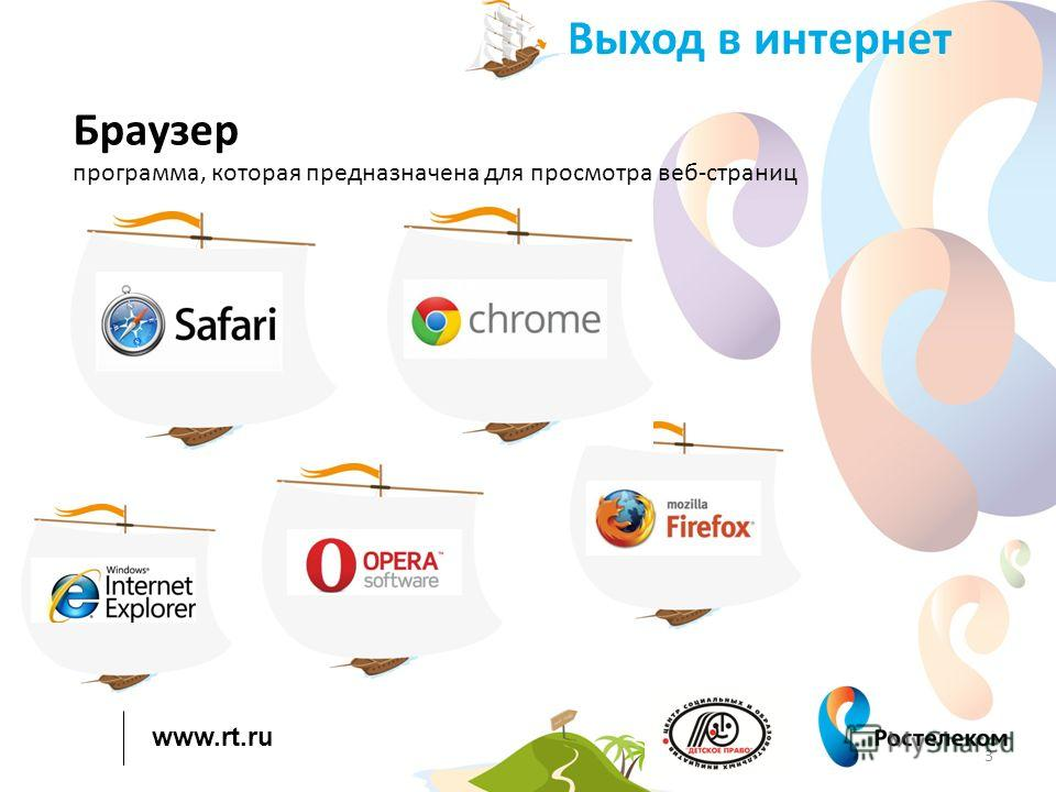 www.rt.ru 3 Выход в интернет Браузер программа, которая предназначена для просмотра веб-страниц