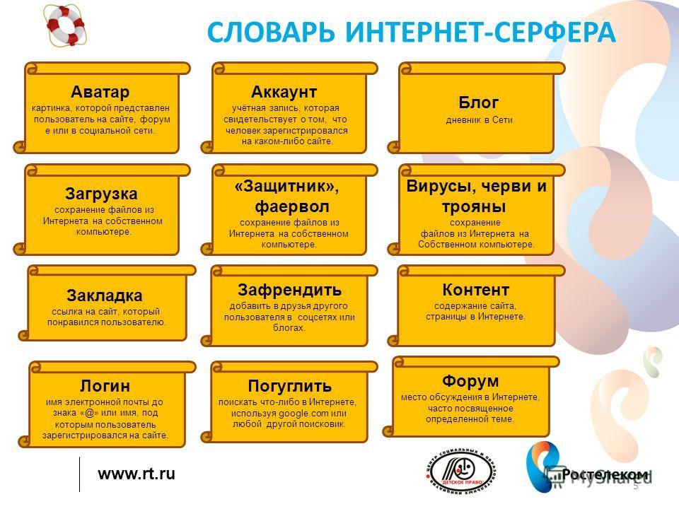 www.rt.ru СЛОВАРЬ ИНТЕРНЕТ-СЕРФЕРА 5 Аватар картинка, которой представлен пользователь на сайте, форум е или в социальной сети. Аккаунт учётная запись, которая свидетельствует о том, что человек зарегистрировался на каком-либо сайте. Блог дневник в С