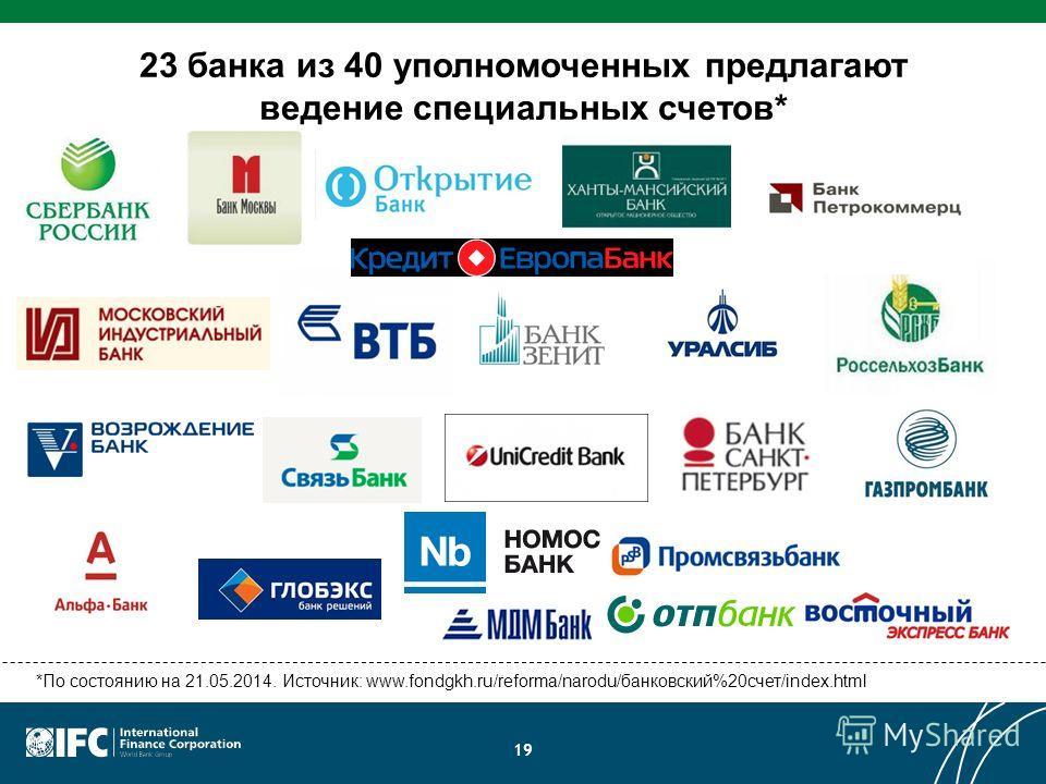 19 23 банка из 40 уполномоченных предлагают ведение специальных счетов* *По состоянию на 21.05.2014. Источник: www.fondgkh.ru/reforma/narodu/банковский%20 счет/index.html