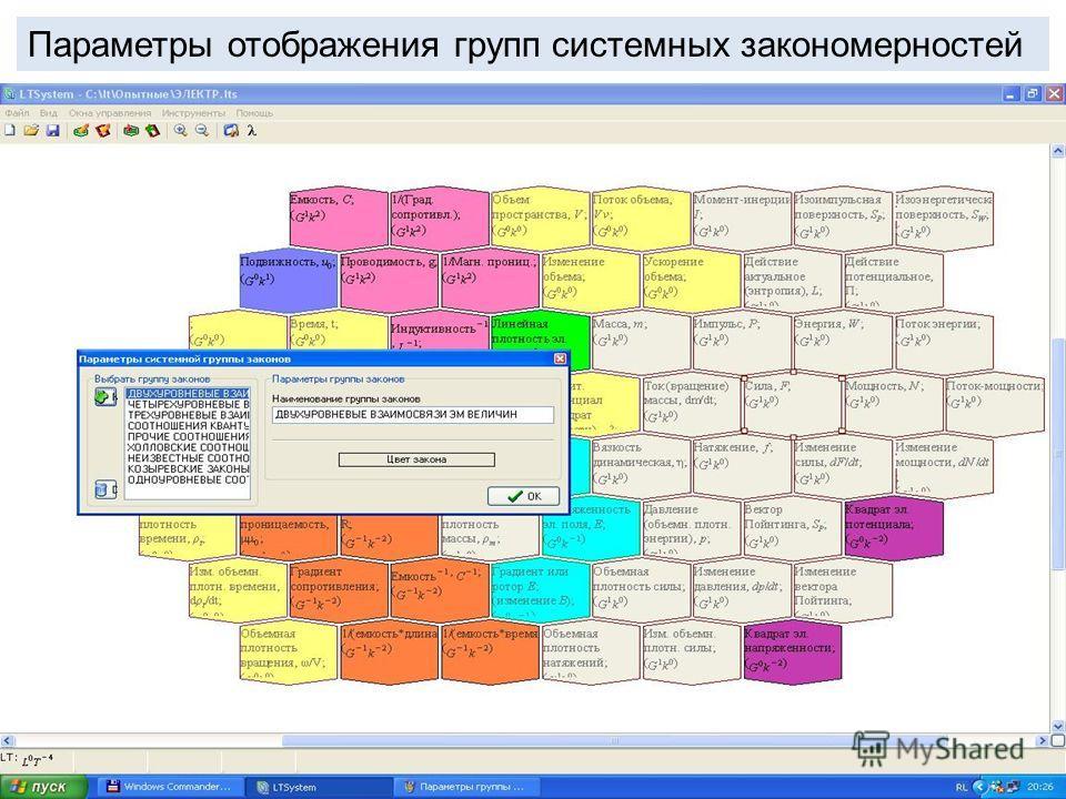 18 Параметры отображения групп системных закономерностей