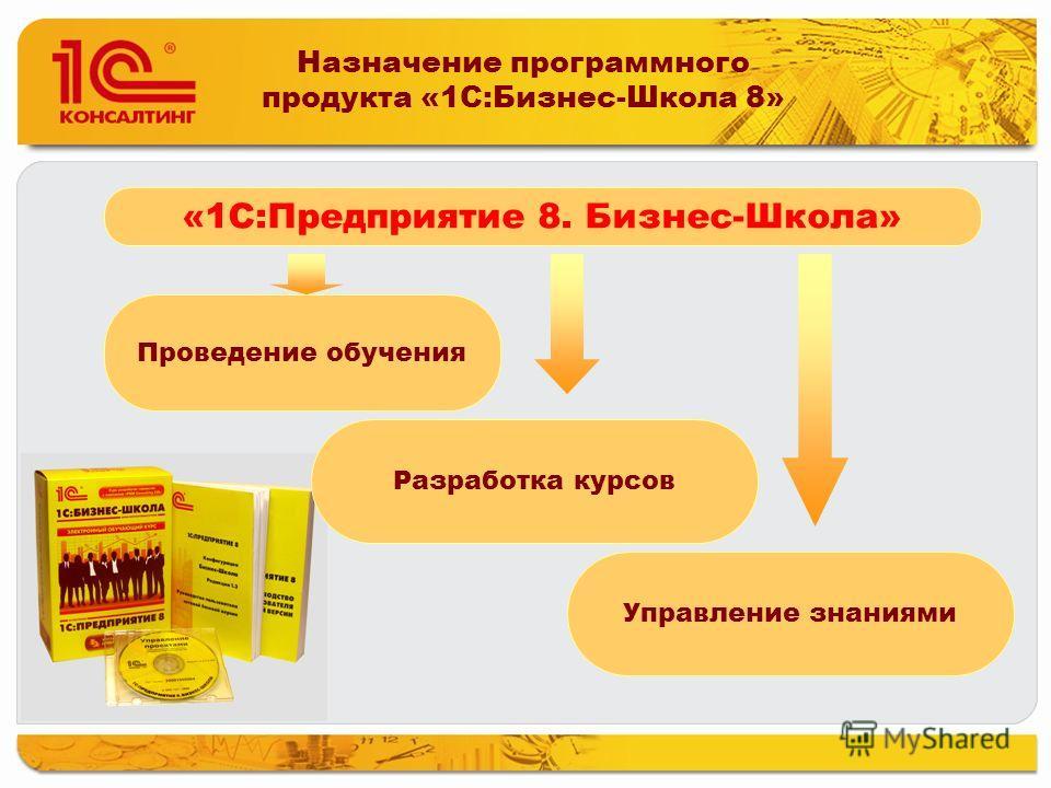 Назначение программного продукта «1С:Бизнес-Школа 8» Проведение обучения Управление знаниями «1С:Предприятие 8. Бизнес-Школа» Разработка курсов