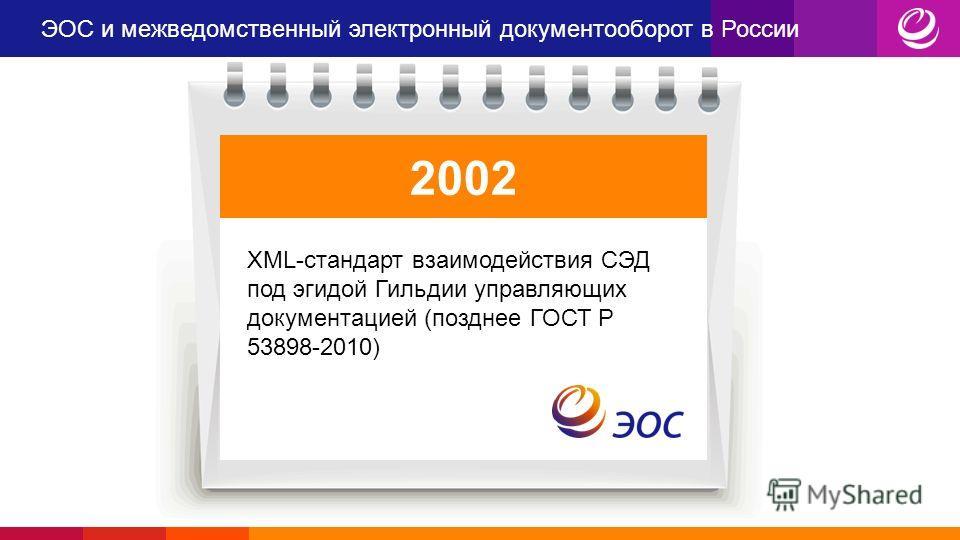 ЭОС и межведомственный электронный документооборот в России 2009 Федеральный проект межведомственного электронного документооборота органов власти МЭДО с использованием XML-стандарта 2008 Подготовка проекта межведомственного электронного документообо