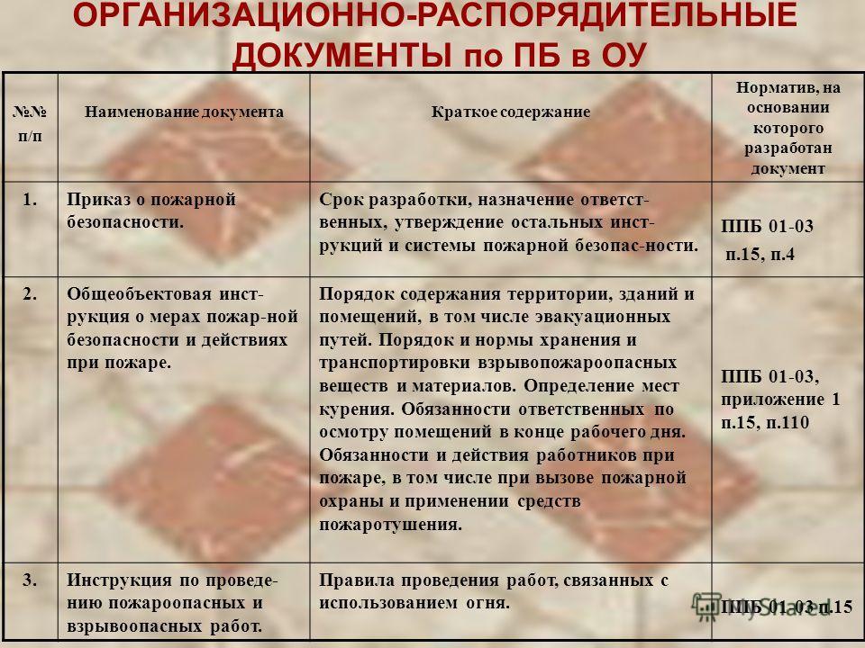 СХЕМА ЭВАКУАЦИИ ПЕРСОНАЛА ОРГАНИЗАЦИИ (вариант)