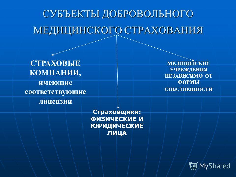 СУБЪЕКТЫ ДОБРОВОЛЬНОГО МЕДИЦИНСКОГО СТРАХОВАНИЯ СТРАХОВЫЕ КОМПАНИИ, имеющие соответствующие лицензии Страховщики: ФИЗИЧЕСКИЕ И ЮРИДИЧЕСКИЕ ЛИЦА МЕДИЦИНСКИЕ УЧРЕЖДЕНИЯ НЕЗАВИСИМО ОТ ФОРМЫ СОБСТВЕННОСТИ