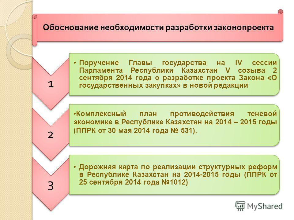1 Поручение Главы государства на IV сессии Парламента Республики Казахстан V созыва 2 сентября 2014 года о разработке проекта Закона «О государственных закупках» в новой редакции 2 Комплексный план противодействия теневой экономике в Республике Казах