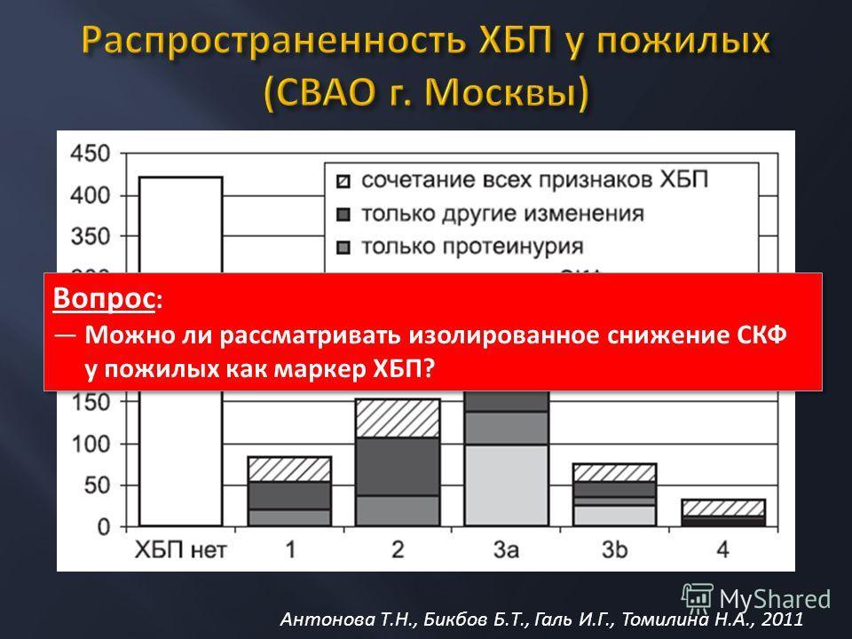 Вопрос : Можно ли рассматривать изолированное снижение СКФ у пожилых как маркер ХБП? Вопрос : Можно ли рассматривать изолированное снижение СКФ у пожилых как маркер ХБП?