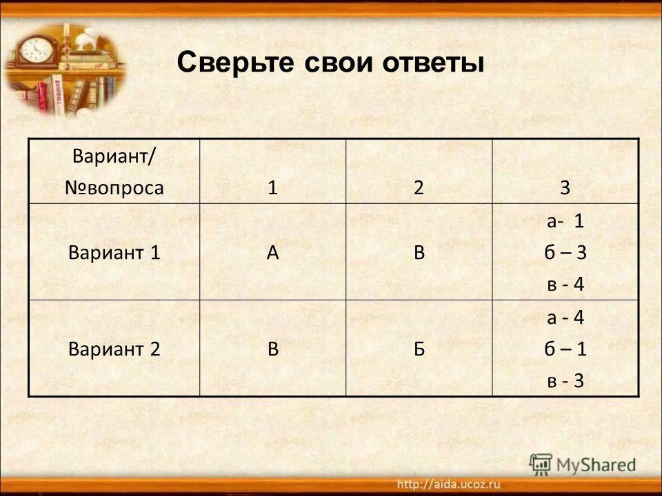 Сверьте свои ответы Вариант/ вопроса 123 Вариант 1АВ а- 1 б – 3 в - 4 Вариант 2ВБ а - 4 б – 1 в - 3