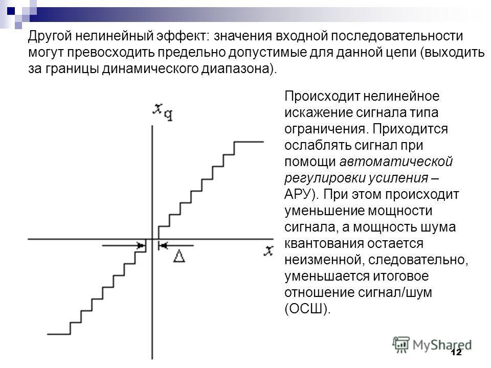 12 Другой нелинейный эффект: значения входной последовательности могут превосходить предельно допустимые для данной цепи (выходить за границы динамического диапазона). Происходит нелинейное искажение сигнала типа ограничения. Приходится ослаблять сиг