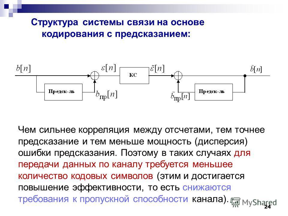 24 Структура системы связи на основе кодирования с предсказанием: Чем сильнее корреляция между отсчетами, тем точнее предсказание и тем меньше мощность (дисперсия) ошибки предсказания. Поэтому в таких случаях для передачи данных по каналу требуется м