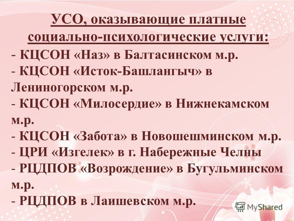 УСО, оказывающие платные социально-психологические услуги: - КЦСОН «Наз» в Балтасинском м.р. - КЦСОН «Исток-Башлангыч» в Лениногорском м.р. - КЦСОН «Милосердие» в Нижнекамском м.р. - КЦСОН «Забота» в Новошешминском м.р. - ЦРИ «Изгелек» в г. Набережны